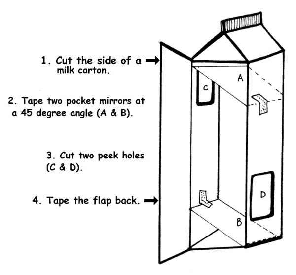 How to Build a Periscope Milk Carton Coloring Page