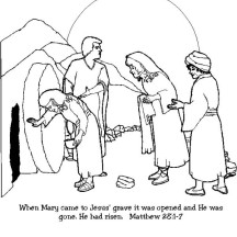 Jesus Resurrection in Matthew Coloring Page